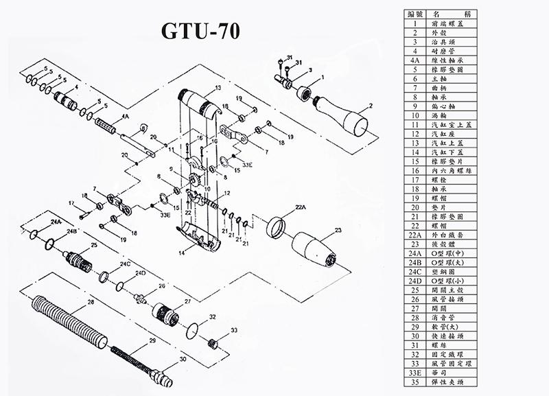 gtu70